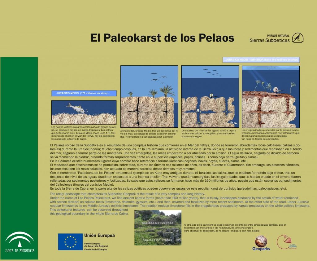 Se+¦al tematica PALEOKARST DE LOS PELAOS borrador Alicia