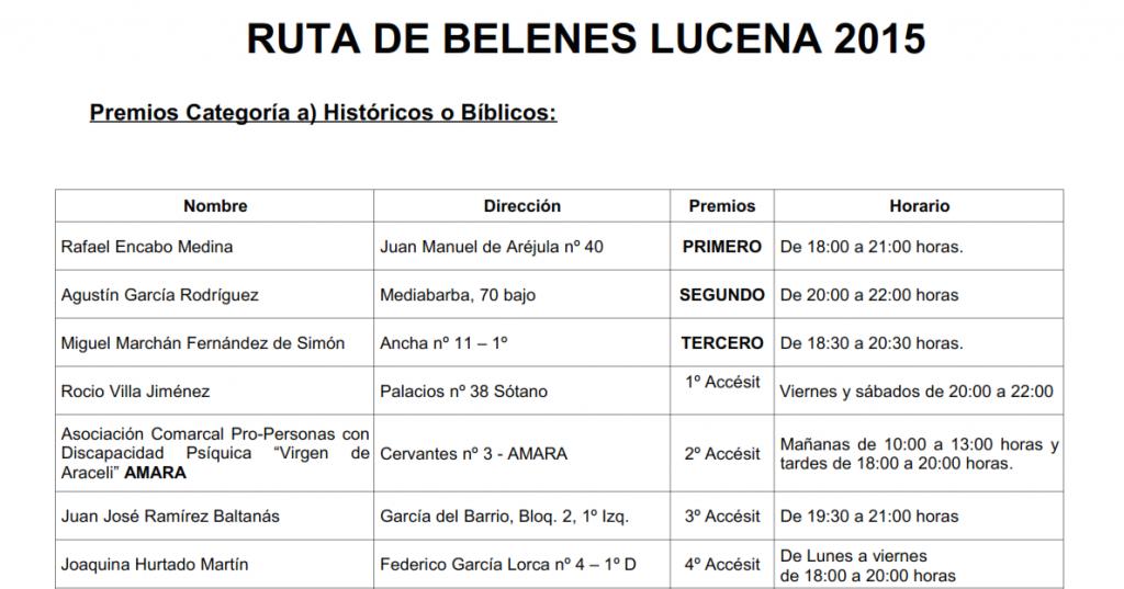 belenes1-1024x537