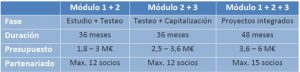 varios-modulos